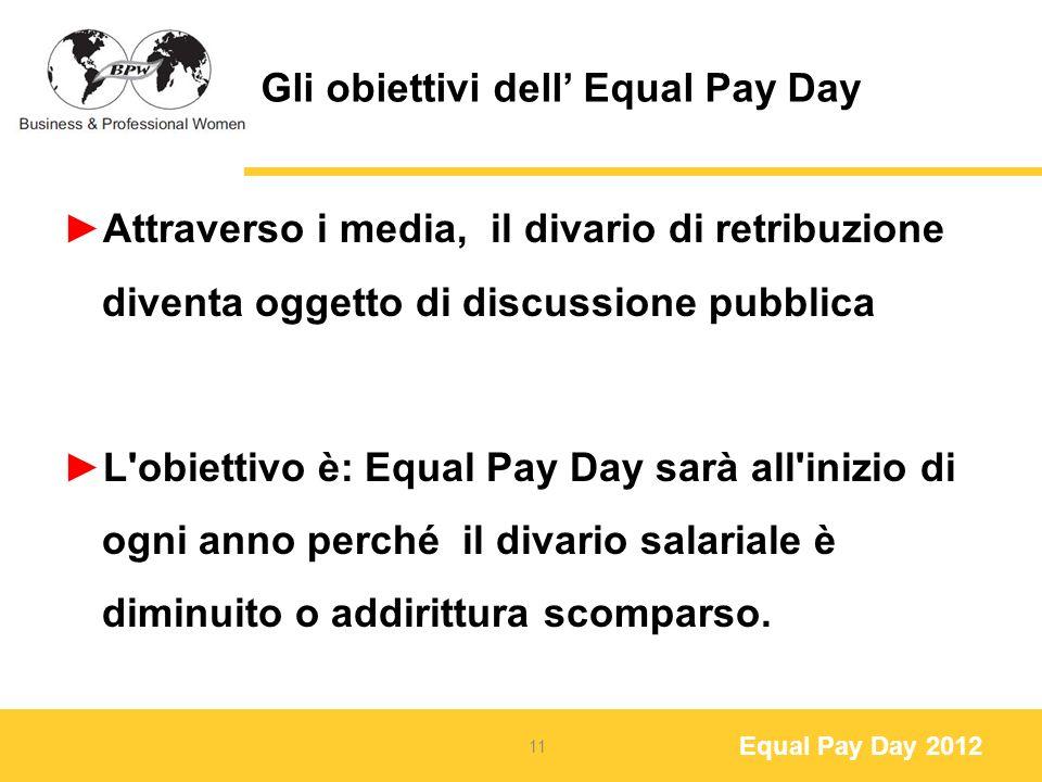 Equal Pay Day 2012 Gli obiettivi dell Equal Pay Day Attraverso i media, il divario di retribuzione diventa oggetto di discussione pubblica L obiettivo è: Equal Pay Day sarà all inizio di ogni anno perché il divario salariale è diminuito o addirittura scomparso.