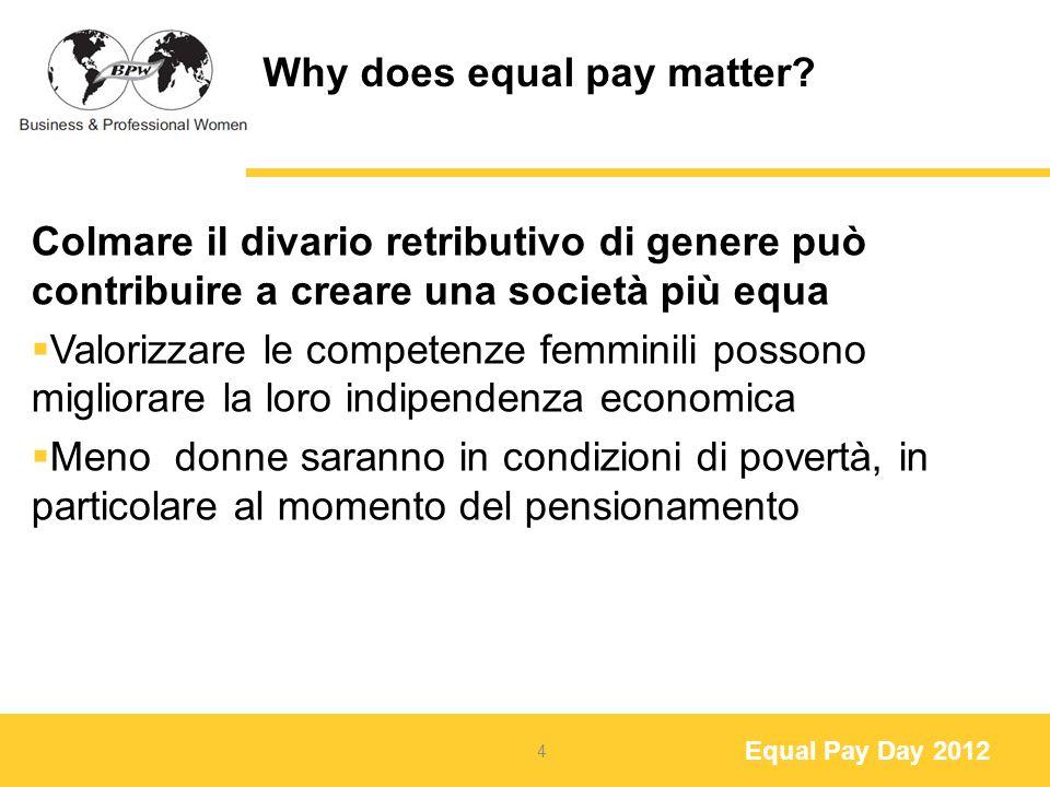 Equal Pay Day 2012 The History of Equal Pay Day Iniziato da BPW / USA nel 1988 come la Campagna Red Purse 2008 - Portato in Europa dalla BPW Germania con la prima Campagna Equal Pay Day Equal Pay Day si espande in tutta Europa nel 2009/2010 2010 - Campagna di sensibilizzazione internazionale - La BPW International la lancia a New York alla CSW 5