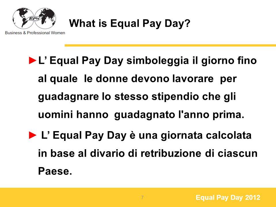 Equal Pay Day 2012 Buone pratiche per l Equal Pay Day La creatività per le campagne e le attività delle nostre Federazioni è sorprendente.