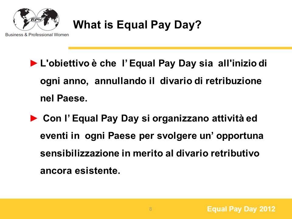 Equal Pay Day 2012 Fornire statistiche: differenziale retributivo di genere nei Paesi Questo è importante per i paesi in cui non esistono statistiche ufficiali.