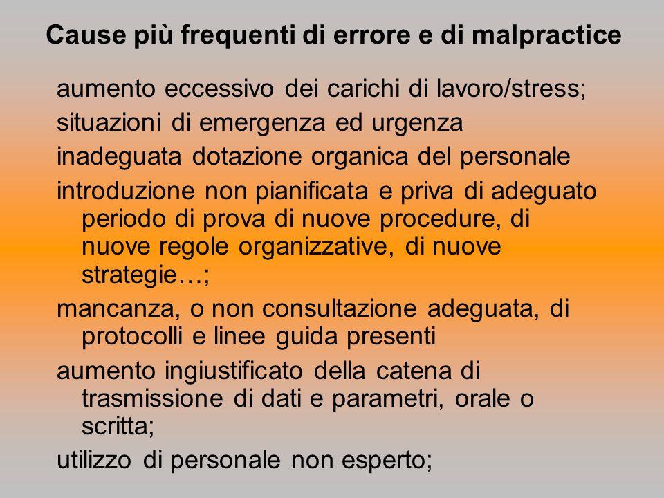 Cause più frequenti di errore e di malpractice aumento eccessivo dei carichi di lavoro/stress; situazioni di emergenza ed urgenza inadeguata dotazione