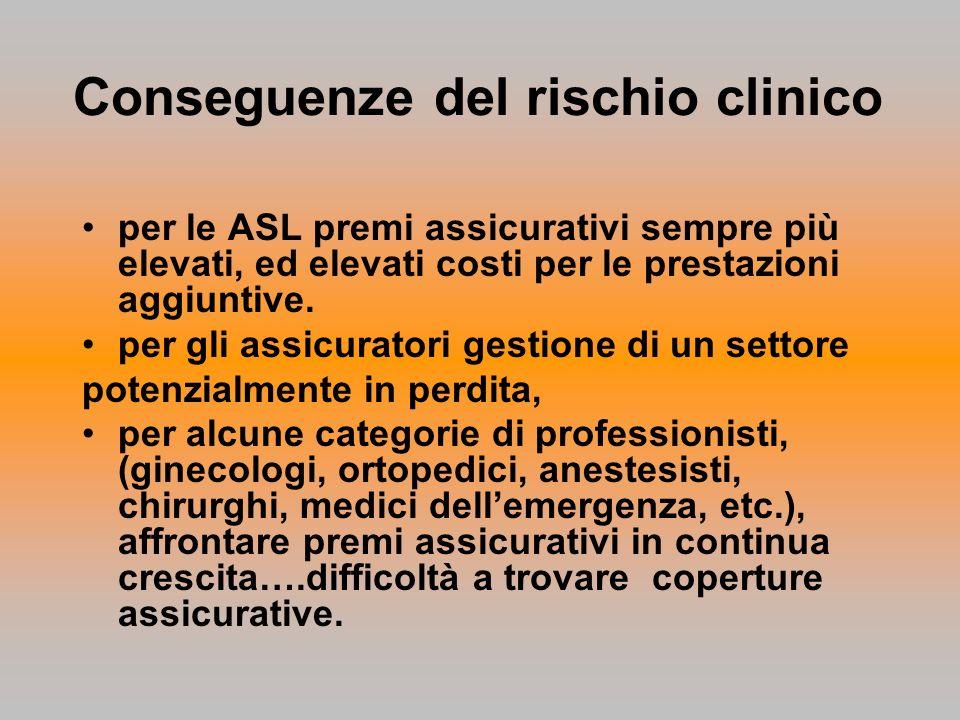 Conseguenze del rischio clinico per le ASL premi assicurativi sempre più elevati, ed elevati costi per le prestazioni aggiuntive. per gli assicuratori