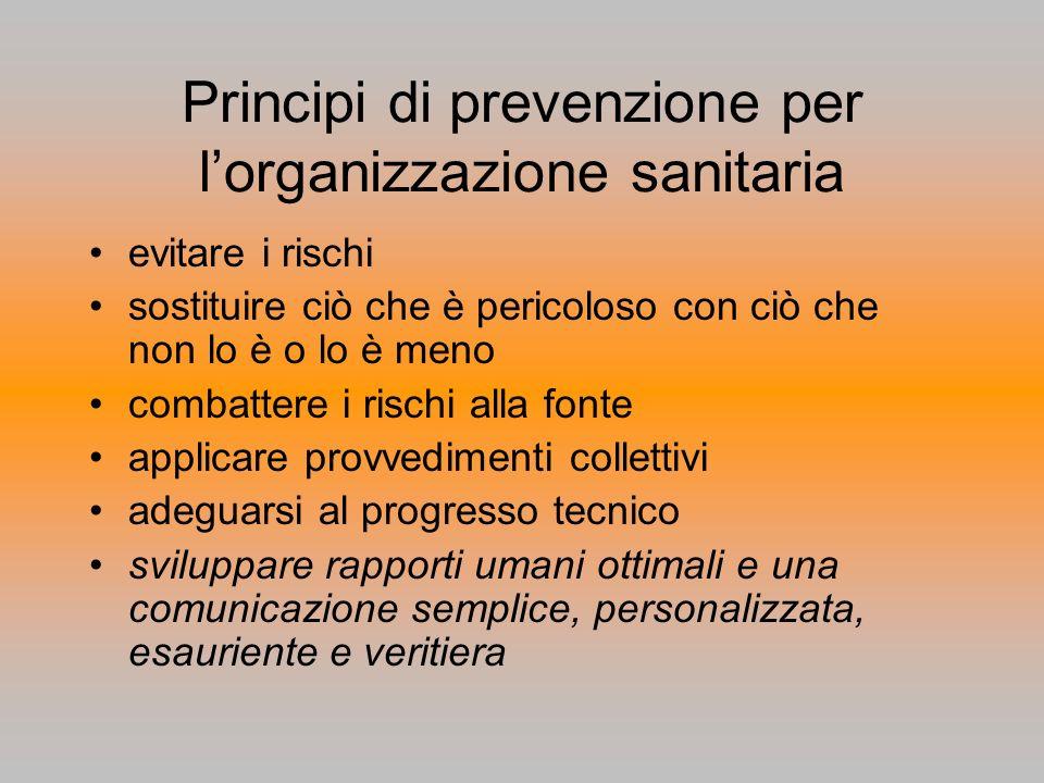 Principi di prevenzione per lorganizzazione sanitaria evitare i rischi sostituire ciò che è pericoloso con ciò che non lo è o lo è meno combattere i r