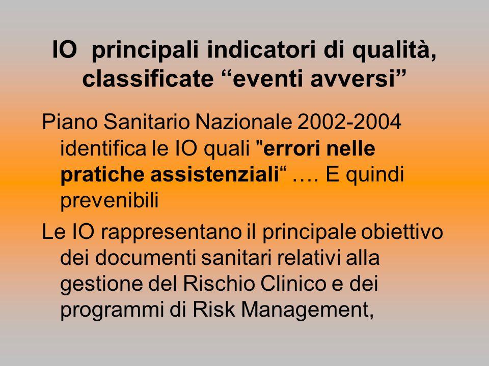 IO principali indicatori di qualità, classificate eventi avversi Piano Sanitario Nazionale 2002-2004 identifica le IO quali
