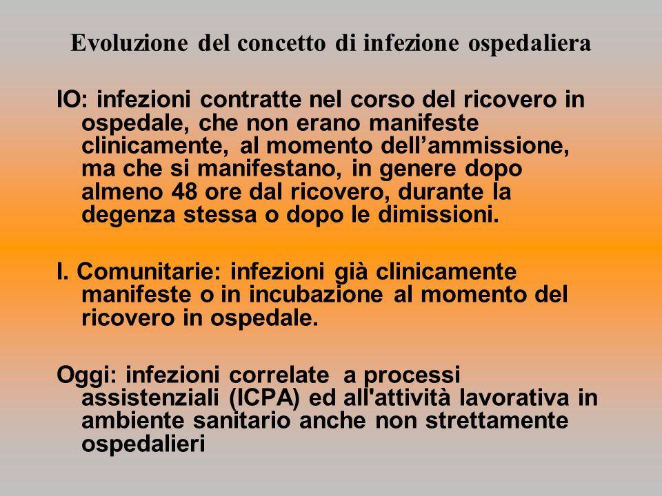 Evoluzione del concetto di infezione ospedaliera IO: infezioni contratte nel corso del ricovero in ospedale, che non erano manifeste clinicamente, al