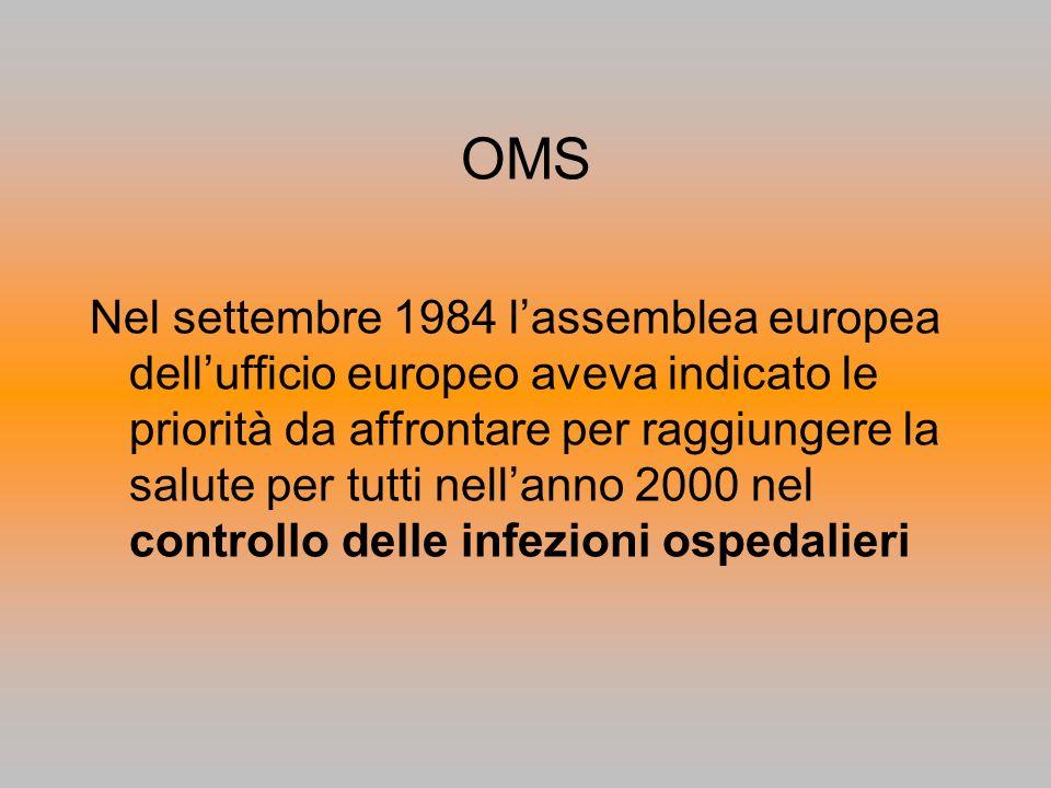 OMS Nel settembre 1984 lassemblea europea dellufficio europeo aveva indicato le priorità da affrontare per raggiungere la salute per tutti nellanno 20