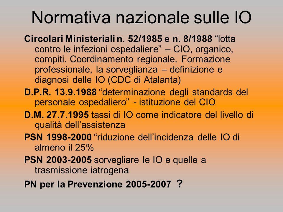 Normativa nazionale sulle IO Circolari Ministeriali n. 52/1985 e n. 8/1988 lotta contro le infezioni ospedaliere – CIO, organico, compiti. Coordinamen
