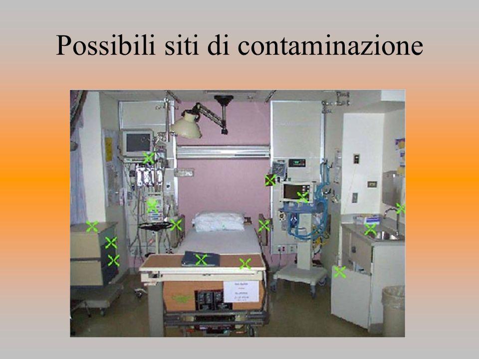Possibili siti di contaminazione