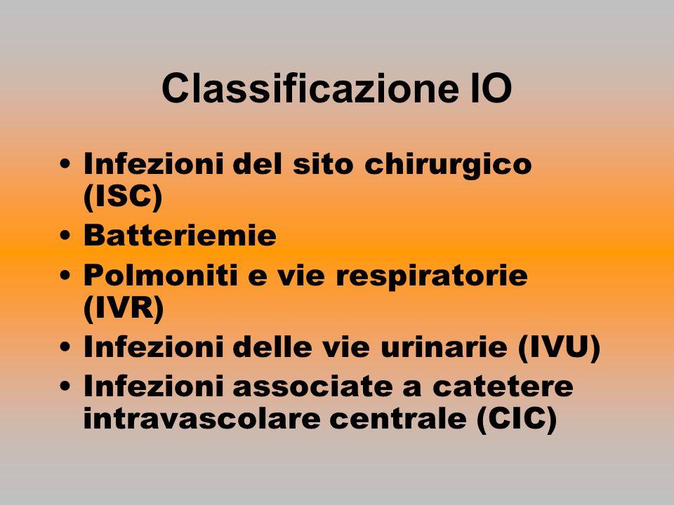 Classificazione IO Infezioni del sito chirurgico (ISC) Batteriemie Polmoniti e vie respiratorie (IVR) Infezioni delle vie urinarie (IVU) Infezioni ass