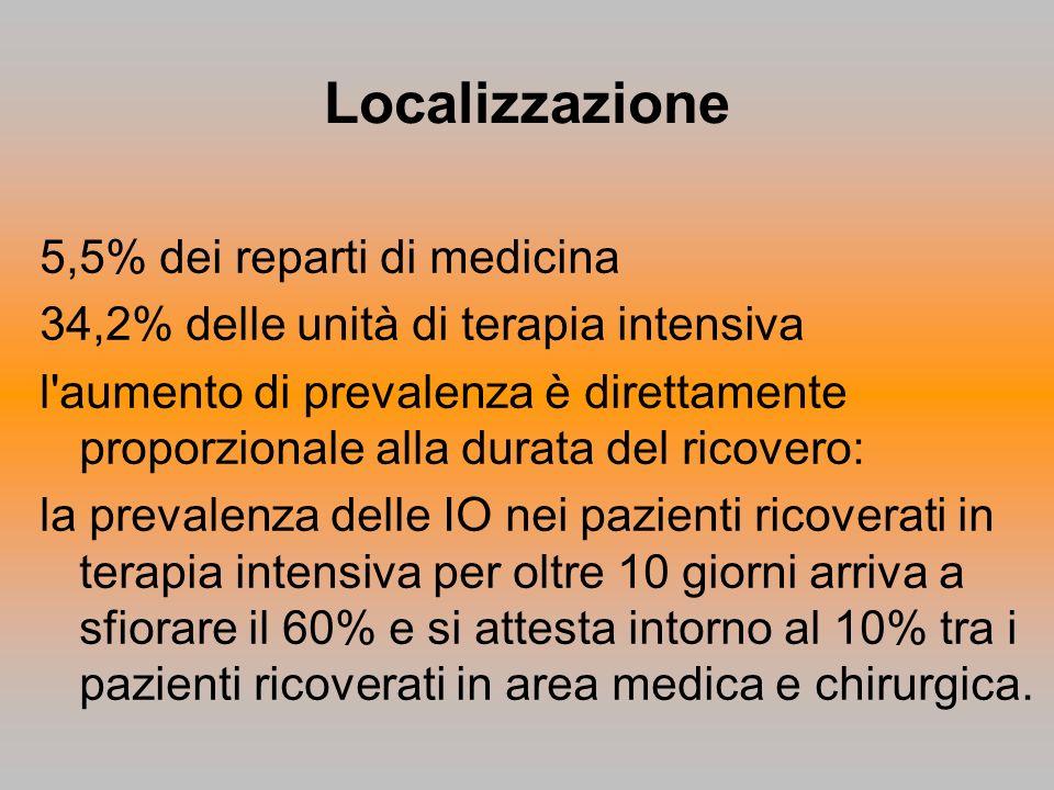 Localizzazione 5,5% dei reparti di medicina 34,2% delle unità di terapia intensiva l'aumento di prevalenza è direttamente proporzionale alla durata de