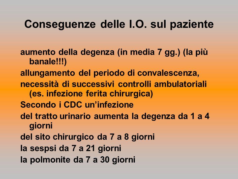 Conseguenze delle I.O. sul paziente aumento della degenza (in media 7 gg.) (la più banale!!!) allungamento del periodo di convalescenza, necessità di