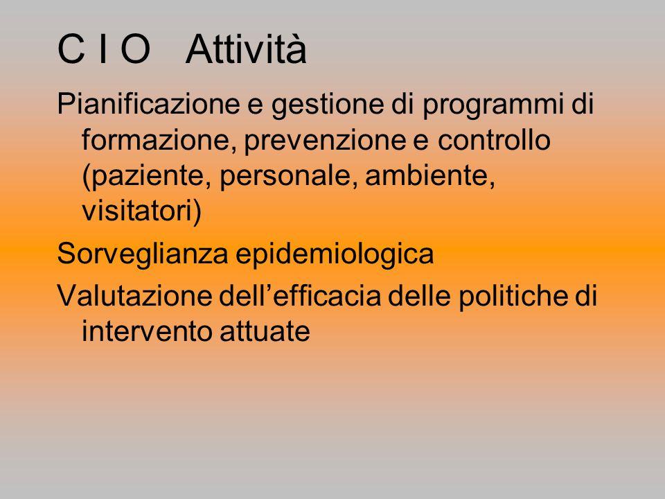 C I O Attività Pianificazione e gestione di programmi di formazione, prevenzione e controllo (paziente, personale, ambiente, visitatori) Sorveglianza