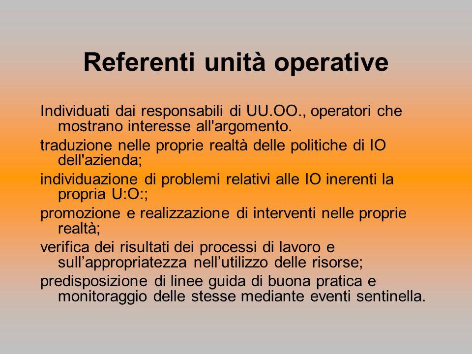 Referenti unità operative Individuati dai responsabili di UU.OO., operatori che mostrano interesse all'argomento. traduzione nelle proprie realtà dell