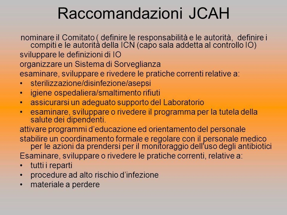 Raccomandazioni JCAH nominare il Comitato ( definire le responsabilità e le autorità, definire i compiti e le autorità della ICN (capo sala addetta al