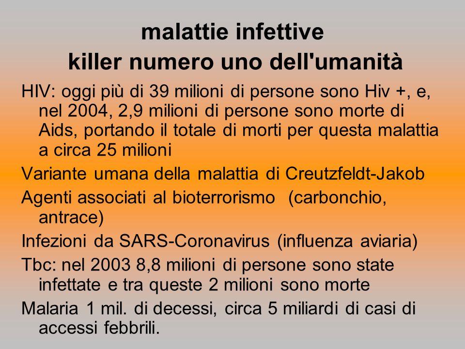 malattie infettive killer numero uno dell'umanità HIV: oggi più di 39 milioni di persone sono Hiv +, e, nel 2004, 2,9 milioni di persone sono morte di
