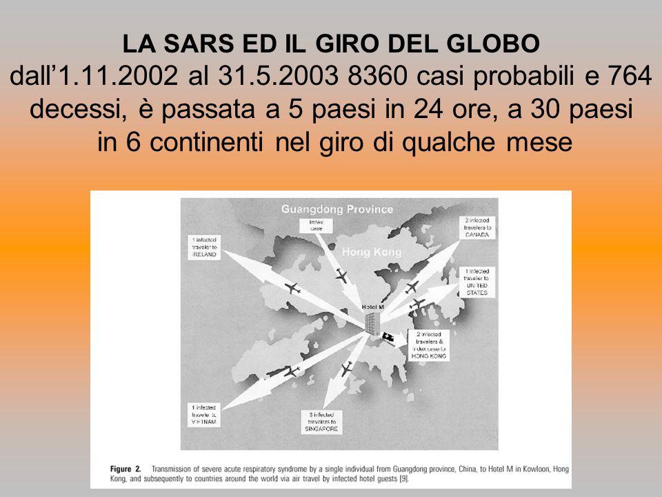 LA SARS ED IL GIRO DEL GLOBO dall1.11.2002 al 31.5.2003 8360 casi probabili e 764 decessi, è passata a 5 paesi in 24 ore, a 30 paesi in 6 continenti n