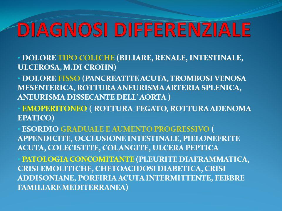 DOLORE TIPO COLICHE (BILIARE, RENALE, INTESTINALE, ULCEROSA, M.DI CROHN) DOLORE FISSO (PANCREATITE ACUTA, TROMBOSI VENOSA MESENTERICA, ROTTURA ANEURIS