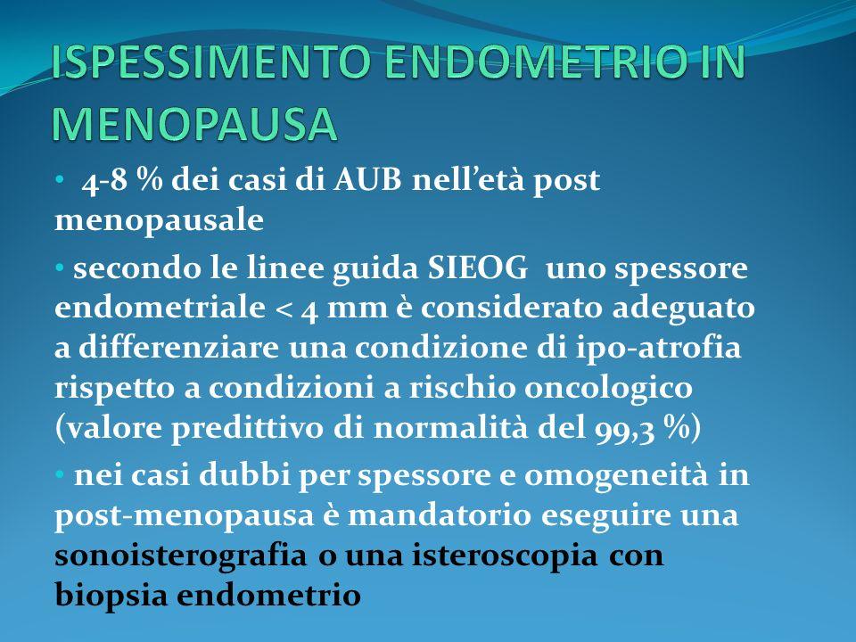 4-8 % dei casi di AUB nelletà post menopausale secondo le linee guida SIEOG uno spessore endometriale < 4 mm è considerato adeguato a differenziare un