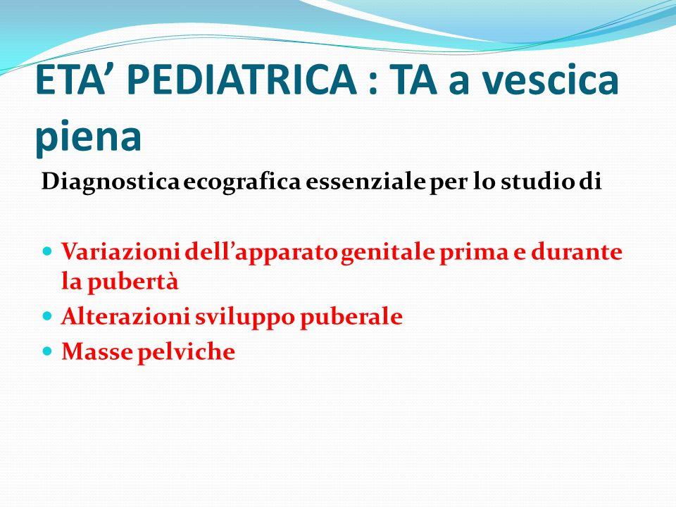 ETA PEDIATRICA : TA a vescica piena Diagnostica ecografica essenziale per lo studio di Variazioni dellapparato genitale prima e durante la pubertà Alt