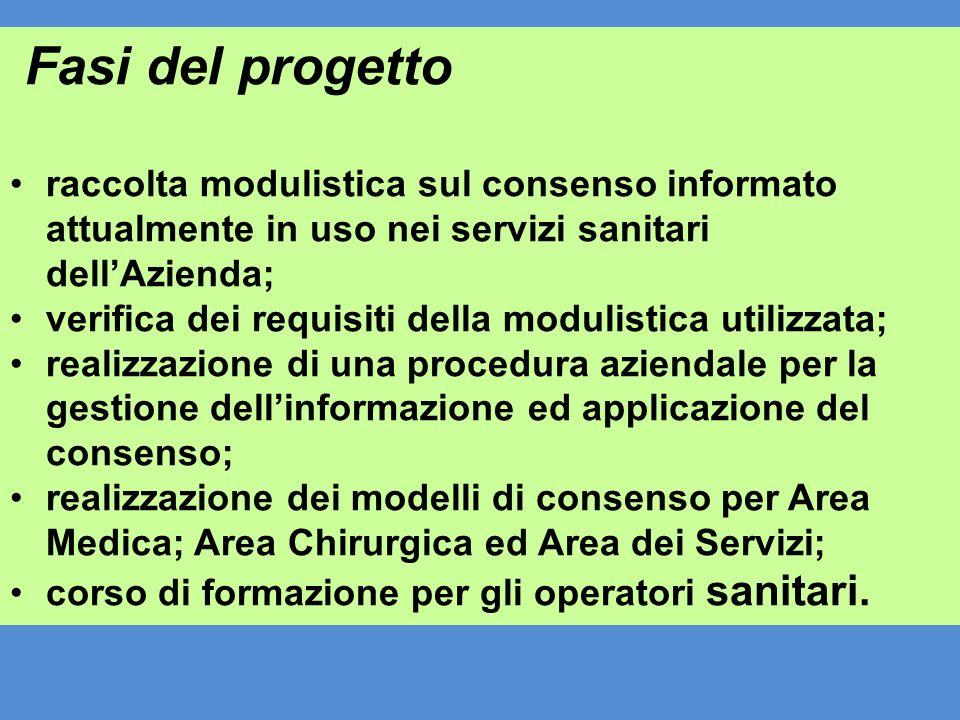 Fasi del progetto raccolta modulistica sul consenso informato attualmente in uso nei servizi sanitari dellAzienda; verifica dei requisiti della moduli