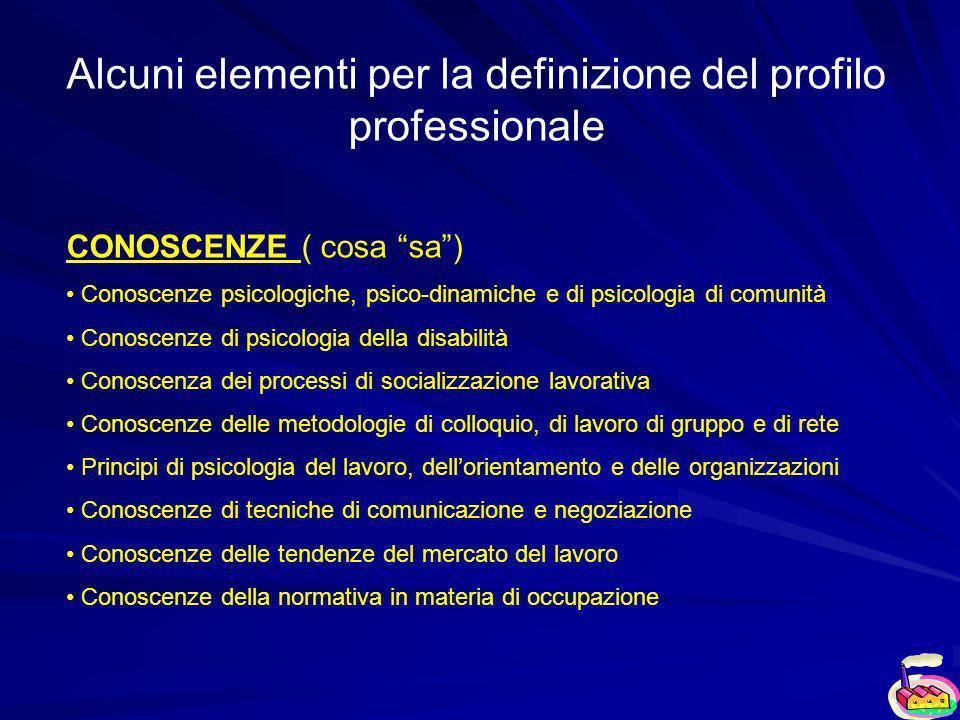 Alcuni elementi per la definizione del profilo professionale CONOSCENZE ( cosa sa) Conoscenze psicologiche, psico-dinamiche e di psicologia di comunit