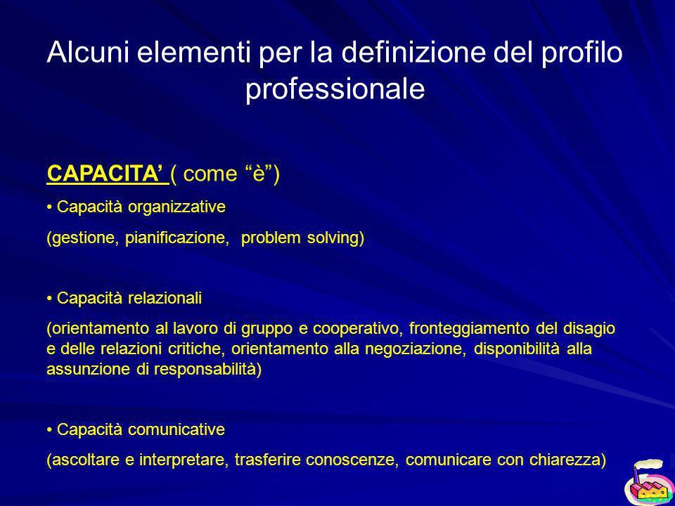 Alcuni elementi per la definizione del profilo professionale CAPACITA ( come è) Capacità organizzative (gestione, pianificazione, problem solving) Cap