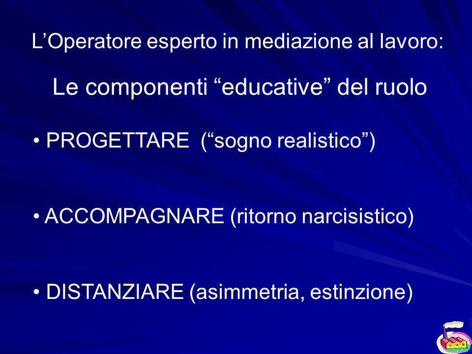 LOperatore esperto in mediazione al lavoro: Le componenti educative del ruolo PROGETTARE (sogno realistico) ACCOMPAGNARE (ritorno narcisistico) DISTAN