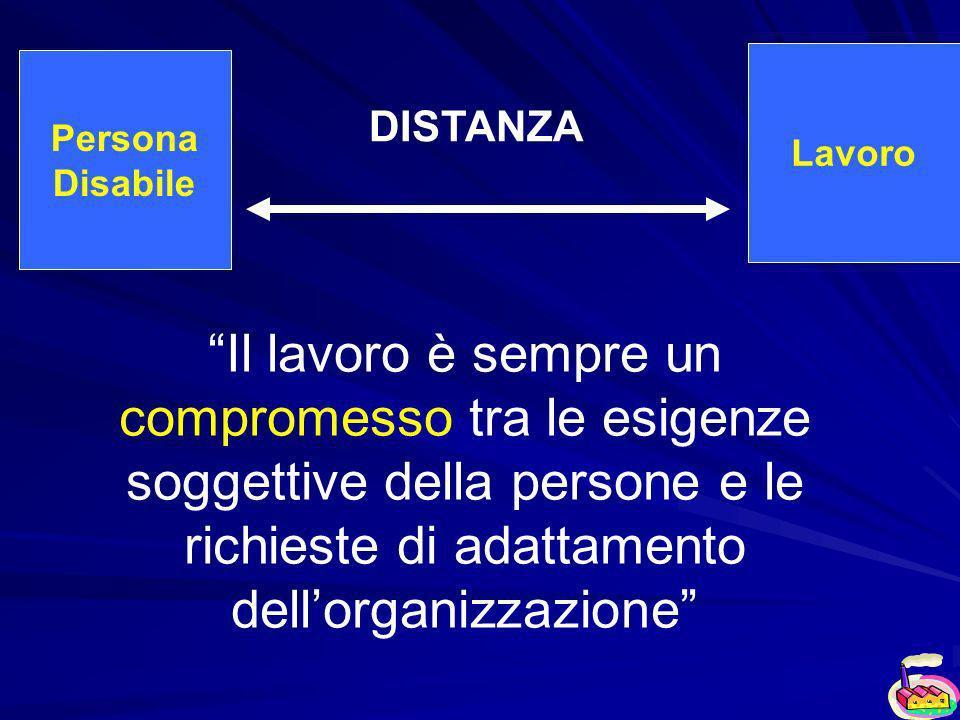 Persona Disabile Lavoro DISTANZA Il lavoro è sempre un compromesso tra le esigenze soggettive della persone e le richieste di adattamento dellorganizzazione