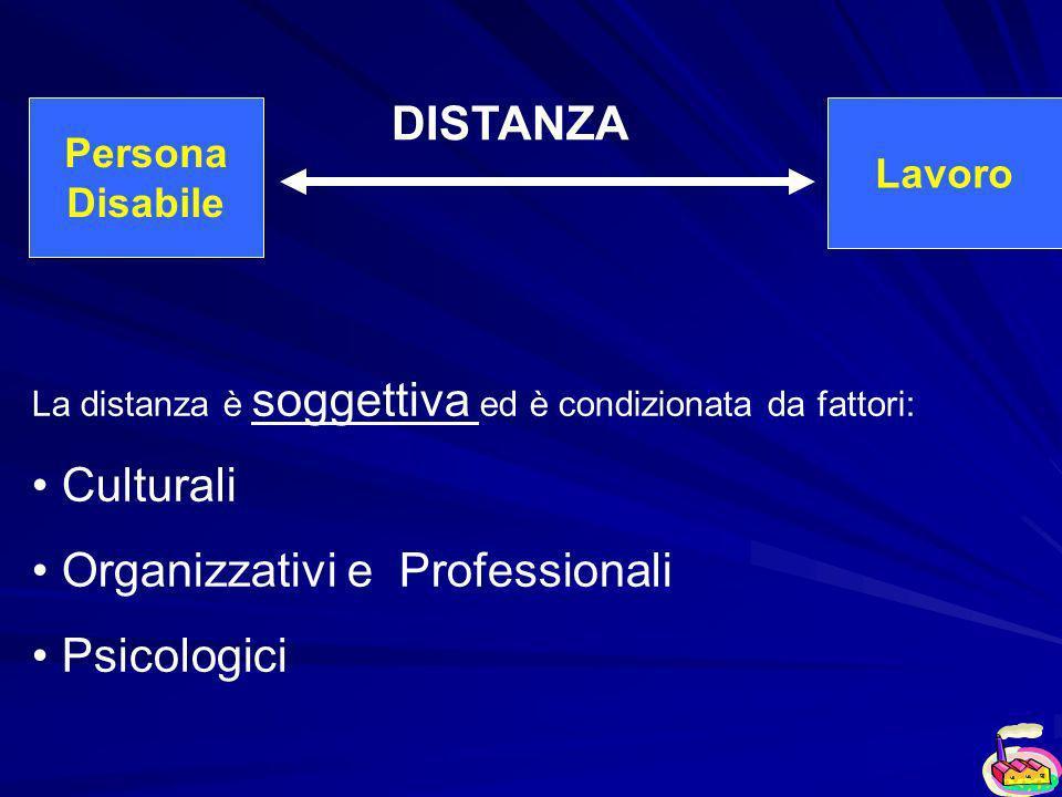 Persona Disabile Lavoro DISTANZA La distanza è soggettiva ed è condizionata da fattori: Culturali Organizzativi e Professionali Psicologici