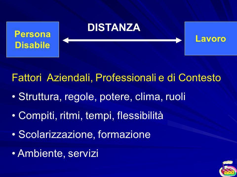LOperatore esperto in mediazione al lavoro: Le componenti educative del ruolo PROGETTARE (sogno realistico) ACCOMPAGNARE (ritorno narcisistico) DISTANZIARE (asimmetria, estinzione)