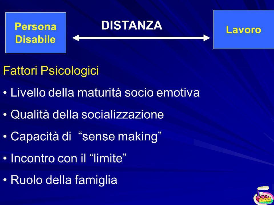 Persona Disabile Lavoro DISTANZA Fattori Psicologici Livello della maturità socio emotiva Qualità della socializzazione Capacità di sense making Incontro con il limite Ruolo della famiglia