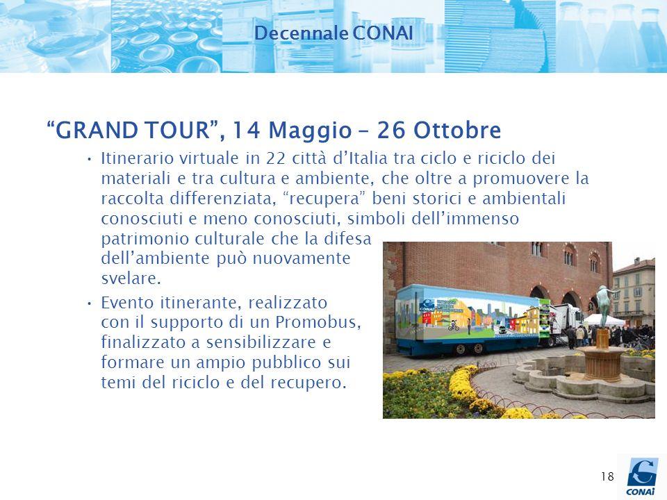 18 Decennale CONAI GRAND TOUR, 14 Maggio – 26 Ottobre Itinerario virtuale in 22 città dItalia tra ciclo e riciclo dei materiali e tra cultura e ambien