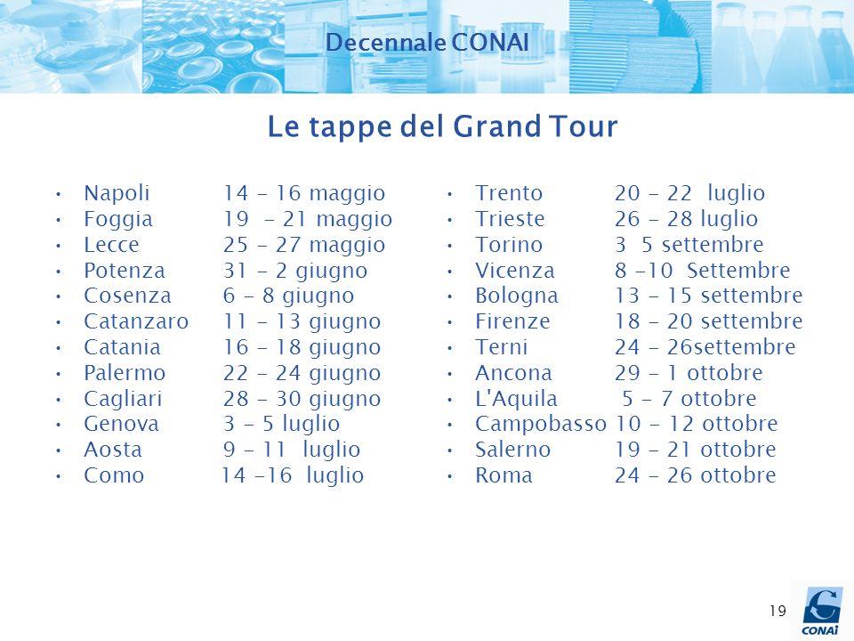 19 Decennale CONAI Napoli14 - 16 maggio Foggia19 - 21 maggio Lecce25 - 27 maggio Potenza31 - 2 giugno Cosenza6 - 8 giugno Catanzaro11 - 13 giugno Cata
