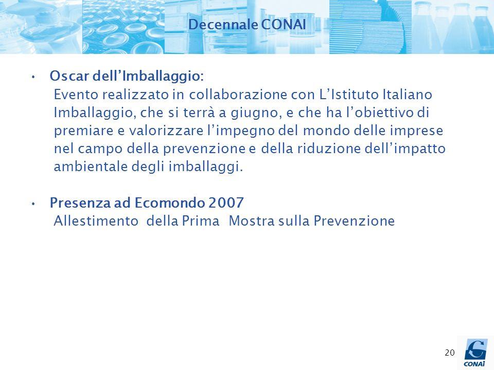 20 Decennale CONAI Oscar dellImballaggio: Evento realizzato in collaborazione con LIstituto Italiano Imballaggio, che si terrà a giugno, e che ha lobi