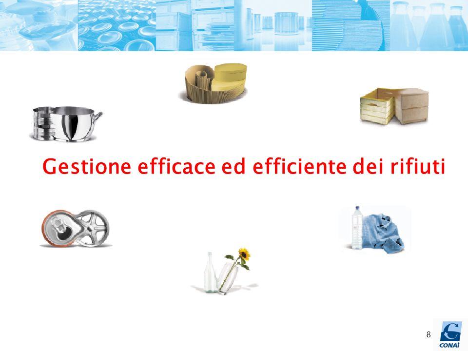 8 Gestione efficace ed efficiente dei rifiuti