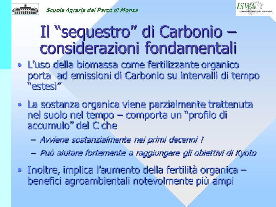 Scuola Agraria del Parco di Monza Il sequestro di Carbonio – considerazioni fondamentali Luso della biomassa come fertilizzante organico porta ad emis