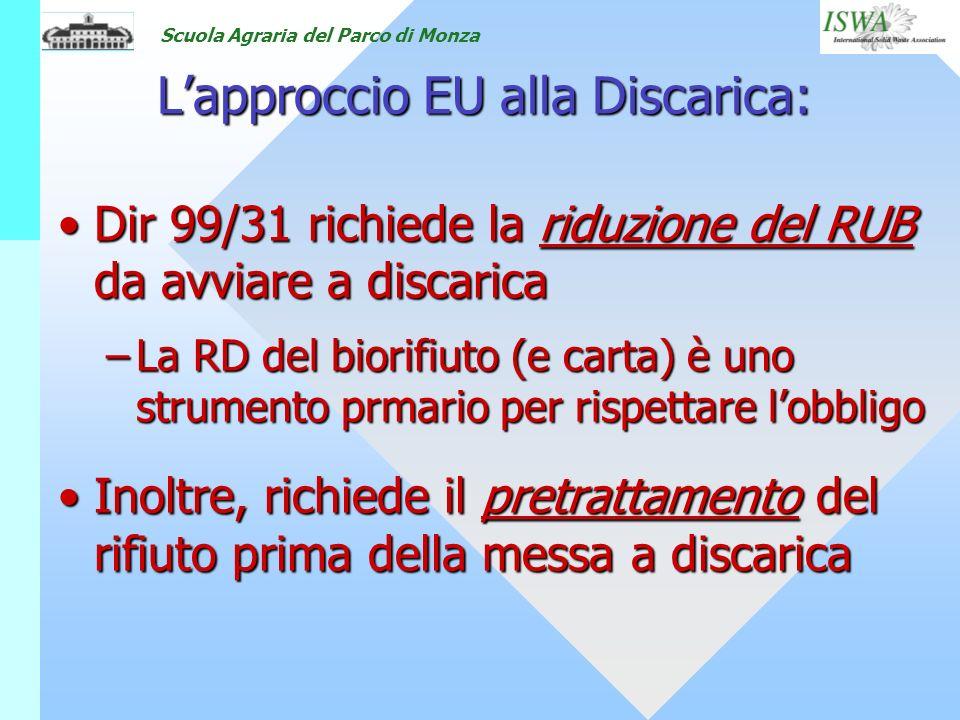 Scuola Agraria del Parco di Monza Lapproccio EU alla Discarica: Lapproccio EU alla Discarica: Dir 99/31 richiede la riduzione del RUB da avviare a dis