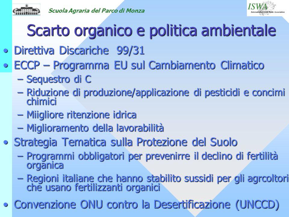 Scuola Agraria del Parco di Monza Scarto organico e politica ambientale Direttiva Discariche 99/31Direttiva Discariche 99/31 ECCP – Programma EU sul C
