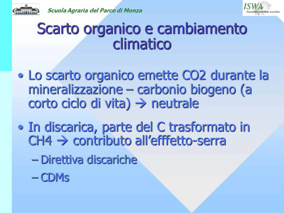 Scuola Agraria del Parco di Monza Scarto organico e cambiamento climatico Lo scarto organico emette CO2 durante la mineralizzazione – carbonio biogeno
