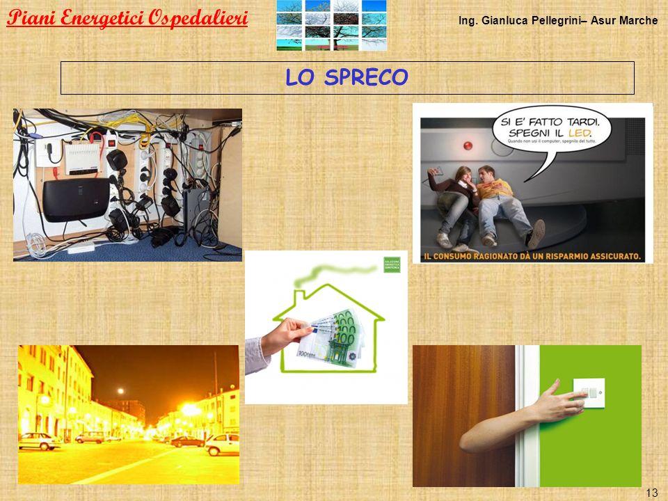 LO SPRECO Piani Energetici Ospedalieri Ing. Gianluca Pellegrini– Asur Marche 13