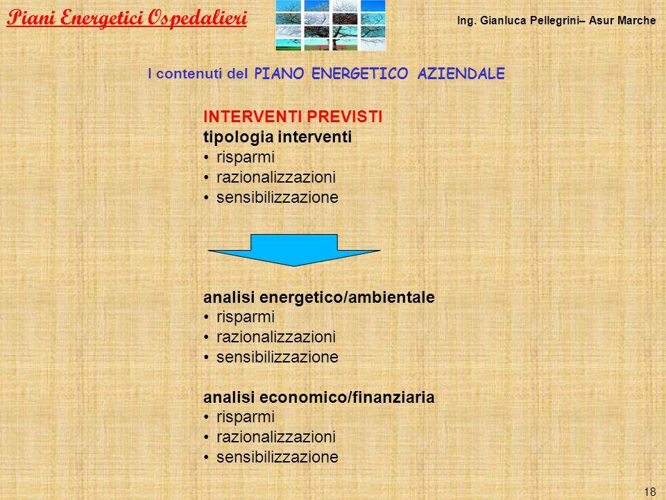 INTERVENTI PREVISTI tipologia interventi risparmi razionalizzazioni sensibilizzazione analisi energetico/ambientale risparmi razionalizzazioni sensibi