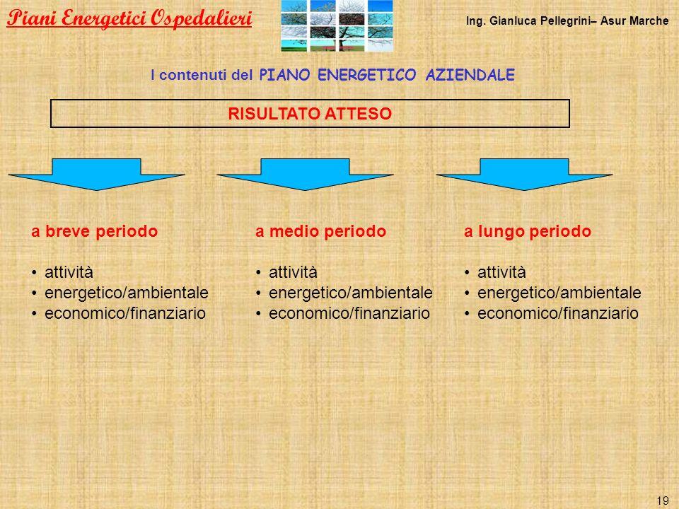 a breve periodo attività energetico/ambientale economico/finanziario RISULTATO ATTESO a medio periodo attività energetico/ambientale economico/finanzi