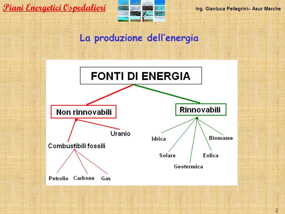 Piani Energetici Ospedalieri Ing. Gianluca Pellegrini– Asur Marche La produzione dellenergia 2