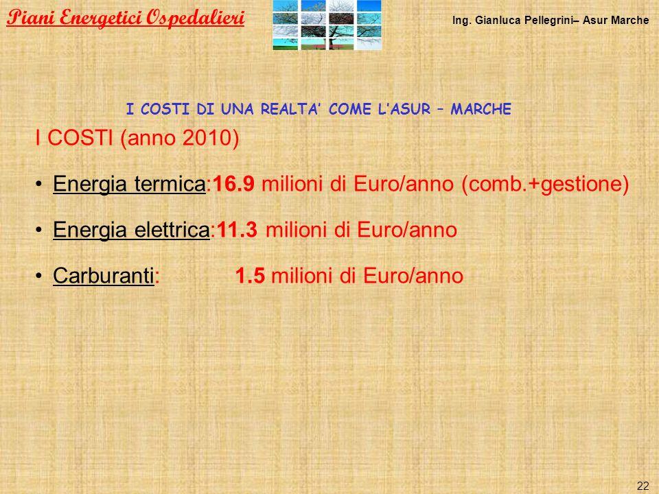 I COSTI DI UNA REALTA COME LASUR – MARCHE I COSTI (anno 2010) Energia termica:16.9 milioni di Euro/anno (comb.+gestione) Energia elettrica:11.3 milion