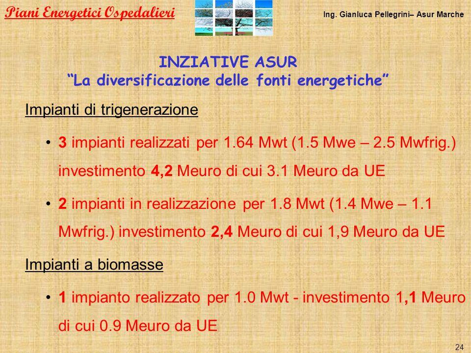 INZIATIVE ASUR La diversificazione delle fonti energetiche Impianti di trigenerazione 3 impianti realizzati per 1.64 Mwt (1.5 Mwe – 2.5 Mwfrig.) inves