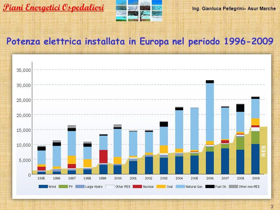Potenza elettrica installata in Europa nel periodo 1996-2009 MW Piani Energetici Ospedalieri Ing. Gianluca Pellegrini– Asur Marche 3