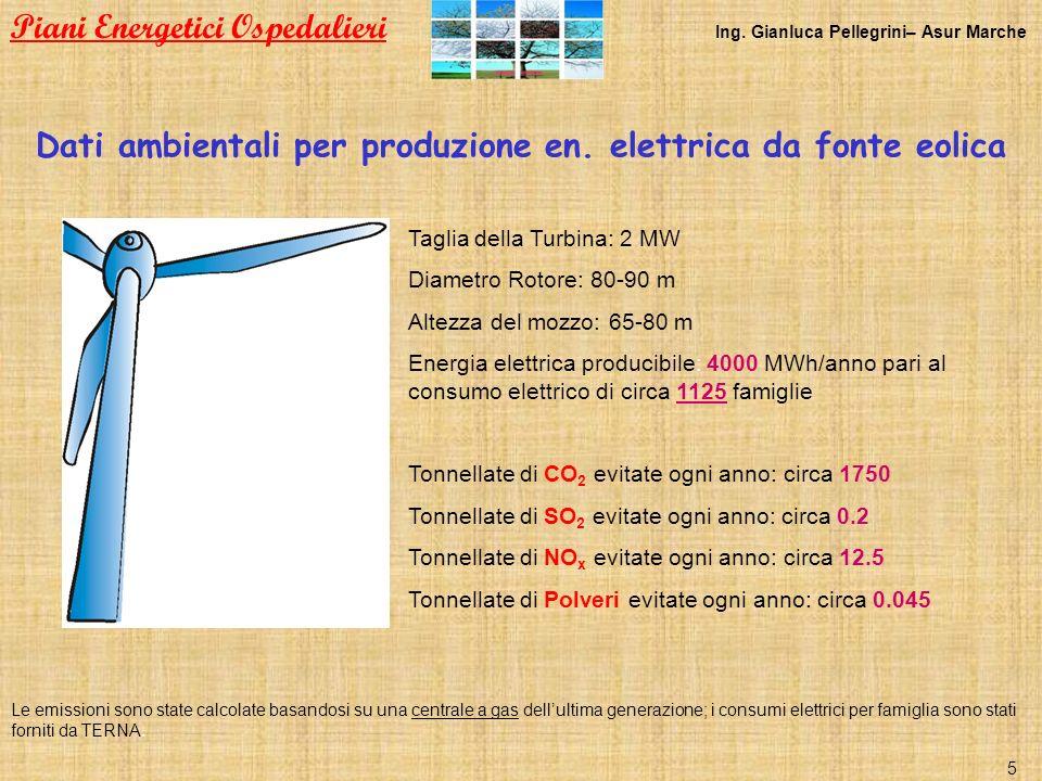 Dati ambientali per produzione en. elettrica da fonte eolica Taglia della Turbina: 2 MW Diametro Rotore: 80-90 m Altezza del mozzo: 65-80 m Energia el