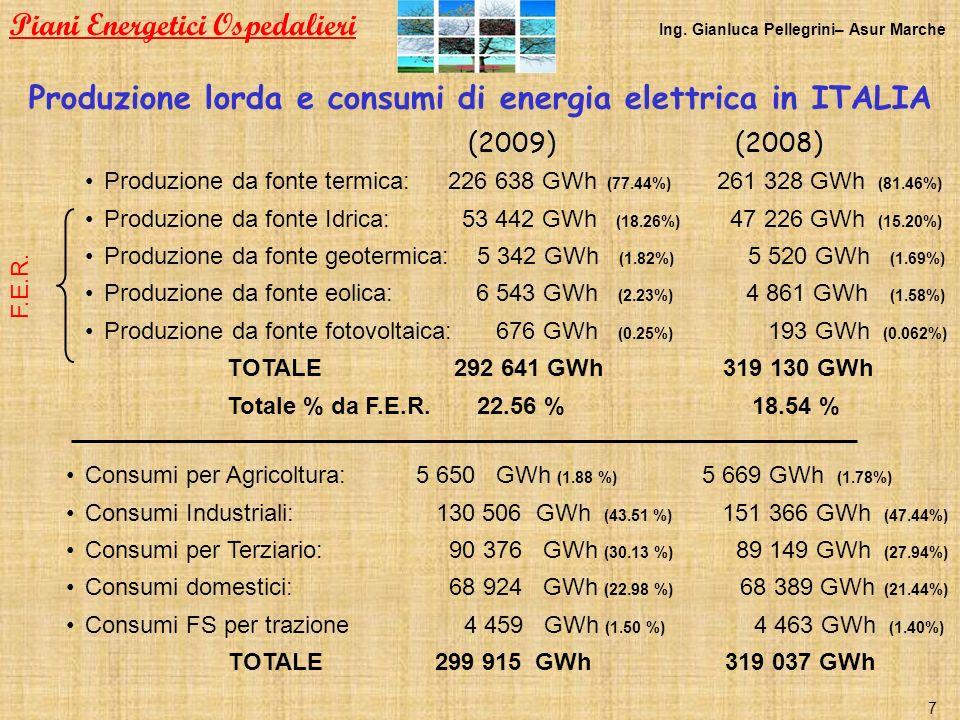 Produzione lorda e consumi di energia elettrica in ITALIA Produzione da fonte termica: 226 638 GWh (77.44%) 261 328 GWh (81.46%) Produzione da fonte I