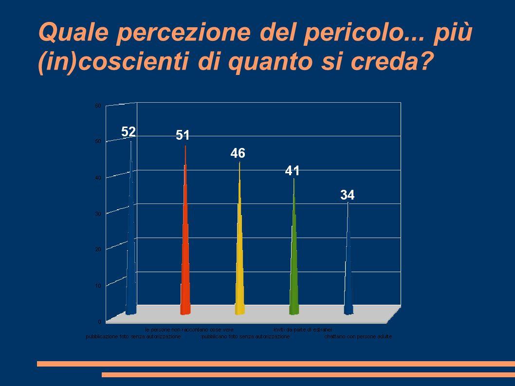 Grazie dell attenzione © Studio Legale Frediani info@consulentelegaleinformatico.it Tel.