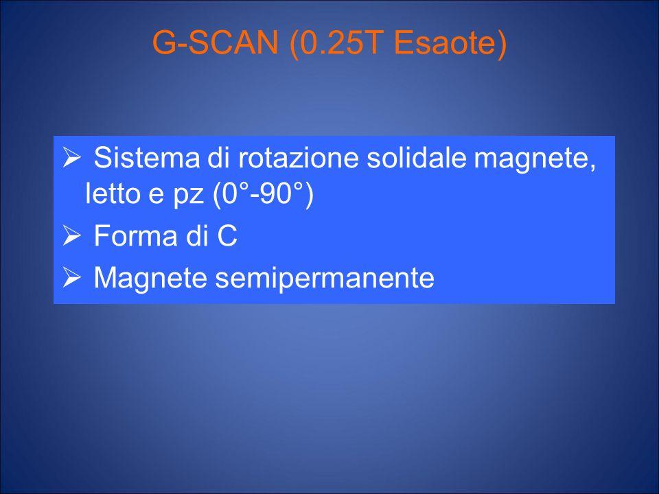 G-SCAN (0.25T Esaote) Sistema di rotazione solidale magnete, letto e pz (0°-90°) Forma di C Magnete semipermanente